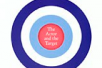 The Actor and the Target  by Declan Donnellan